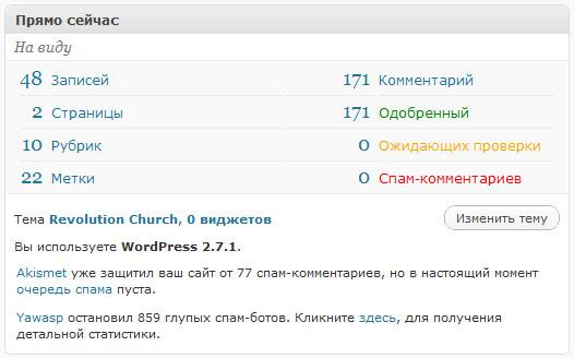 Статистика YAWASP на 14.04.2009 г.